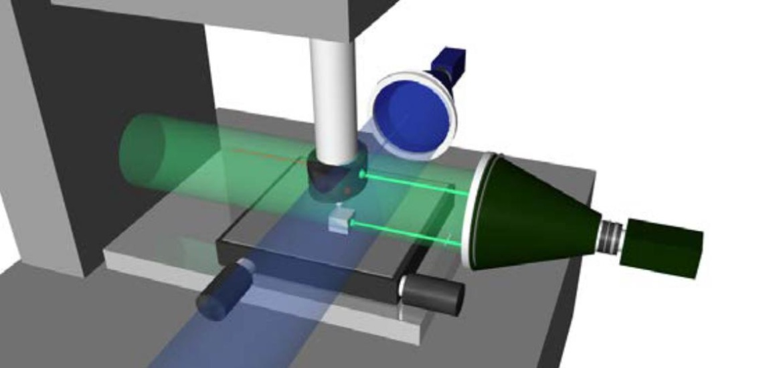 New sensor concepts