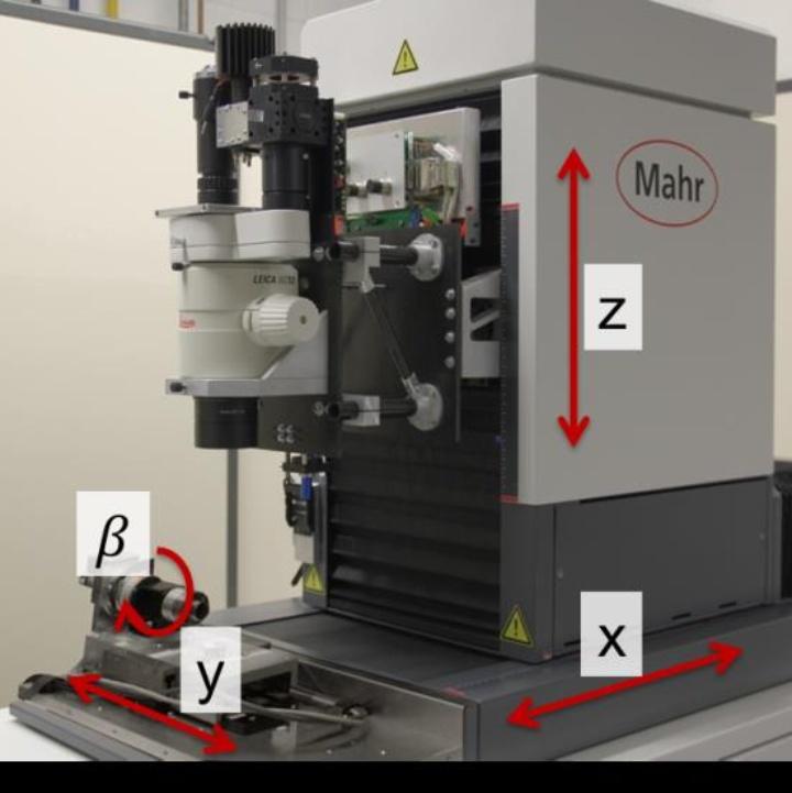 Abb. 1. Multisensorische Messmaschine mit drei translatorischen Achsen x, y, z sowie einer Drehachse b. Die Sensoren bestehen aus einer mikroskopischen Streifenprojektion mit unterschiedlichen Vergrößerungsstufen (0.8x bis 10.0x) sowie einem chromatisch konfokalen Punktsensor. (c)