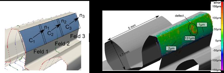 Abb. 3. Links: Das Ansichtenplanungssystem hat für die zu messende Flanke drei Einzelmessungen ermittelt (links). Die Messergebnisse werden in das Koordinatensystem des CAD-Modells transformiert und als Fehlerkarte dargestellt (rechts). (c)
