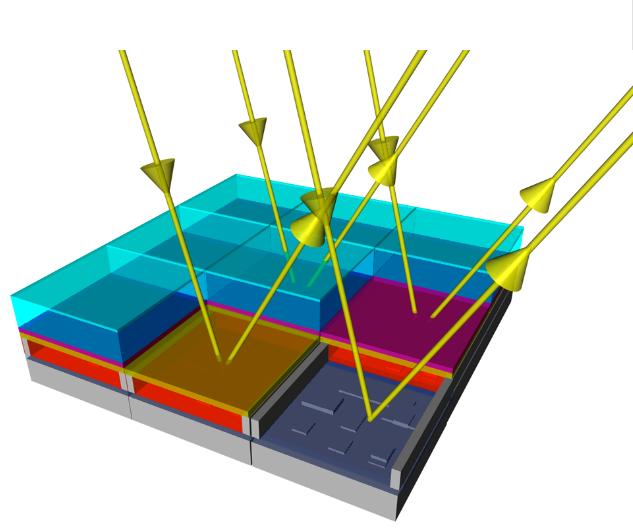 Characterization And Addressing Of Spatial Light Modulators.  Lichtmodulatoren