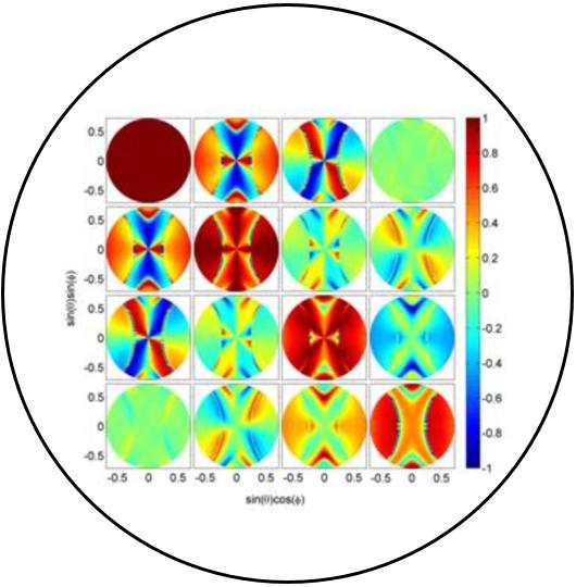 metamaterials2_project_image