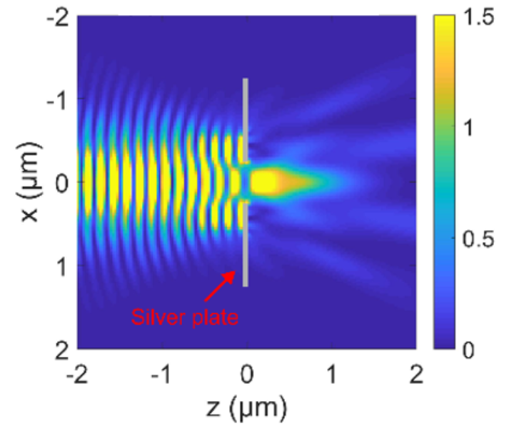 Scattered field intensity from the Ag surface in Fig. a.