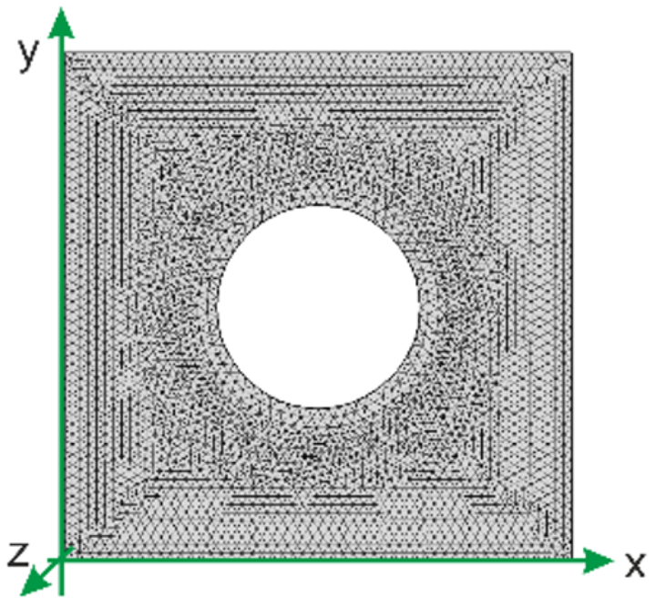 A meshed Ag surface with a hole of D = 1.0 µm at the center is illuminated by a Gaussian beam with a beam waist of 1.5µm at λ=600 nm. The light propagates along the z-direction.