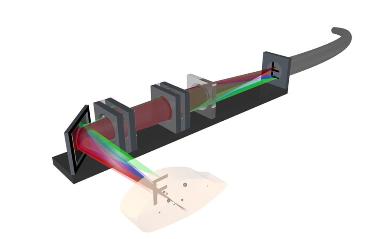 Design und Simulation hybrider optischer Systeme (c)